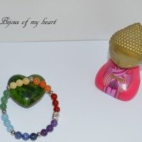 Bracelet 7 chakras..